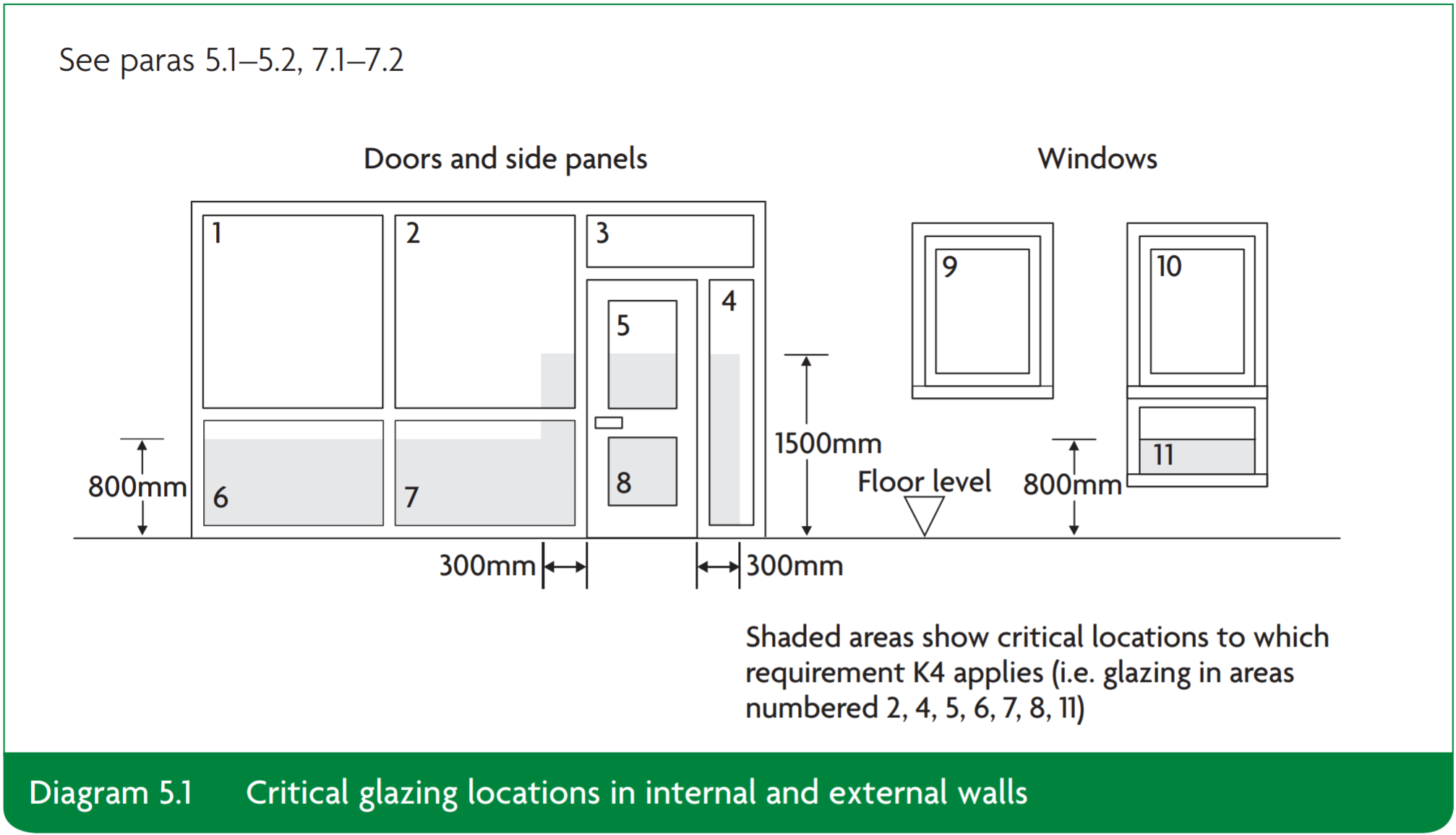 Building-Reg-safety-glass.png